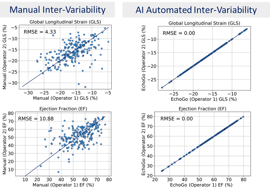Inter-Variability-Graph-Higher-Res-2